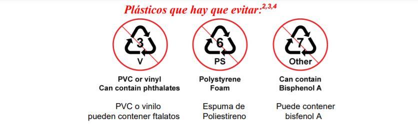 plasticos con ftalatos